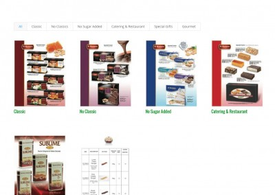 FinestSweets-Catalog